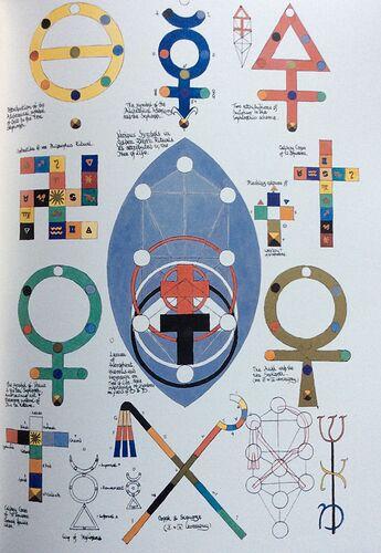 Símbolos GD - Otz Chim